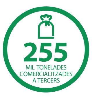 Borges tiene oficinas comerciales en 4 paises