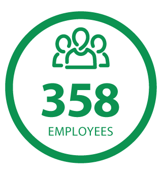 330 empleados en Borges